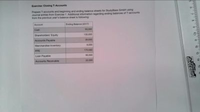 Excercise Closing T-Accounts
