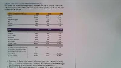Aufgabe FCF & Unternehmensbewertung