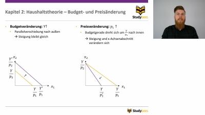 Budget- und Preisänderung