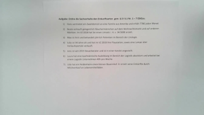 Aufgabe Einkunftsarten im Einkommensteuerrecht