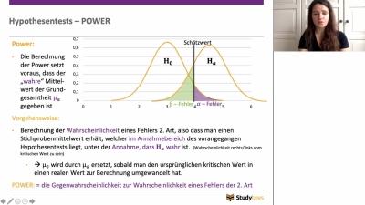 Hypothesentests: Power