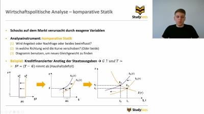 Komparative Statik und Beispiel
