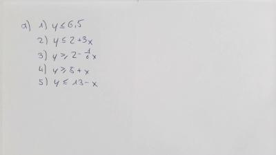 Graphische Lösung II