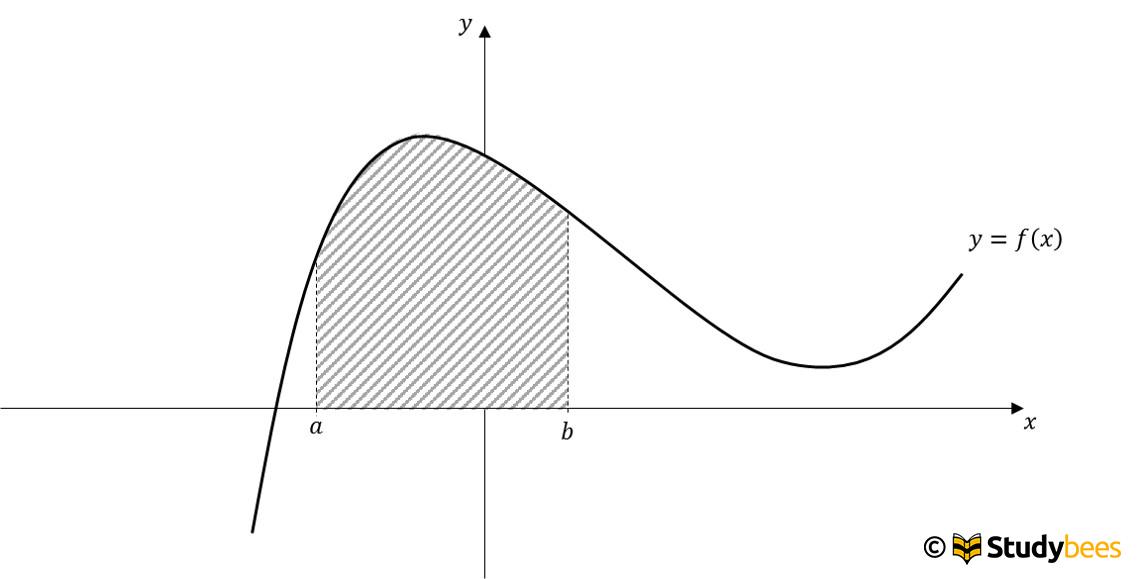 bestimmtes_integral1