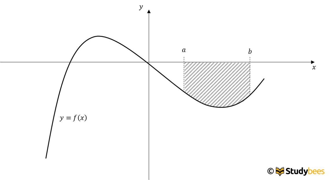 bestimmtes_integral2